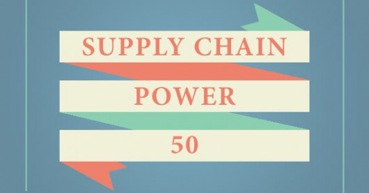Supply Chain Power 50