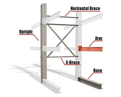Cantilever Racking Components