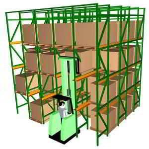 Drive In Pallet Racking Systems (New & Used) | SJF.com