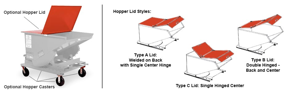Self Dumping Hopper Lids