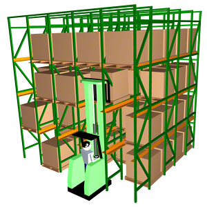 Drive-In Warehouse Racking