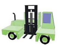 Side Loader Forklift Infographic