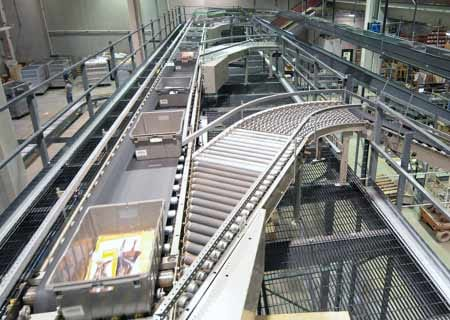 Sortation Conveyors & Conveyor Systems