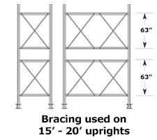 Meco Cantilever Rack Braces