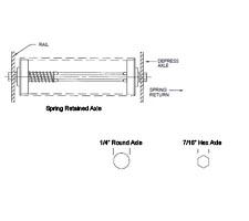 Gravity Conveyor Roller Specs