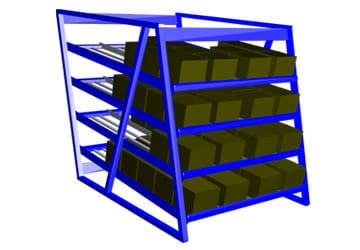 Carton and Case Flow Racks