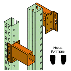 Interlake Pallet Racking Types - SJF.com