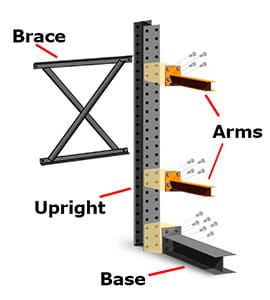 Cantilever Rack Uprights, Bases, Braces and Arms