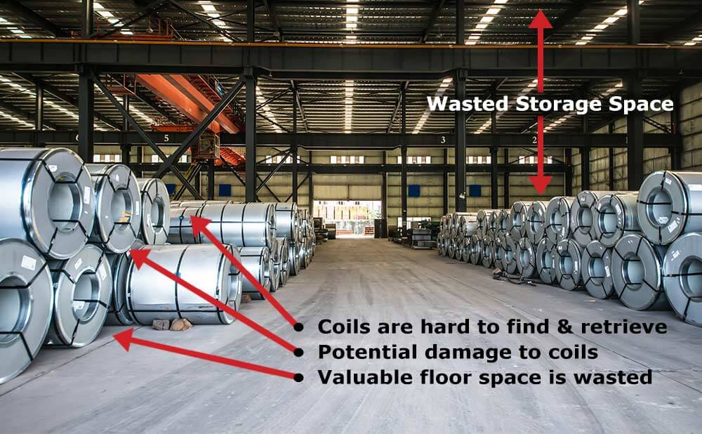 introducing sjfu0027s structural extra heavy duty steel coil storage to chat get a quote