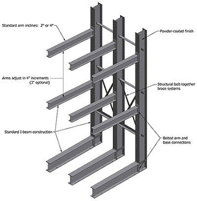Cantilever Lumber Rack Diagram